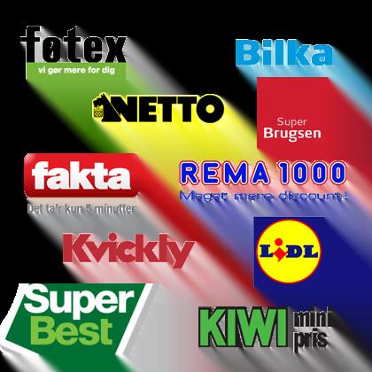 Billig indkøb i danske supermarkeder